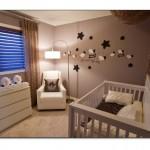 Bebek Odası Aydınlatma Ürünleri