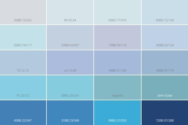 Mavi Marshall Renk Kartelası Dekorasyon Modelleri